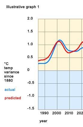 graph1.jpg.4c9183e669c1969ffc7139e9403fa9b8.jpg