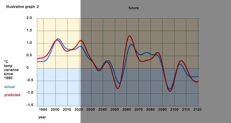 graph2.jpg.5cc563fc6e2e7065ae5f0598aebcdb07.jpg